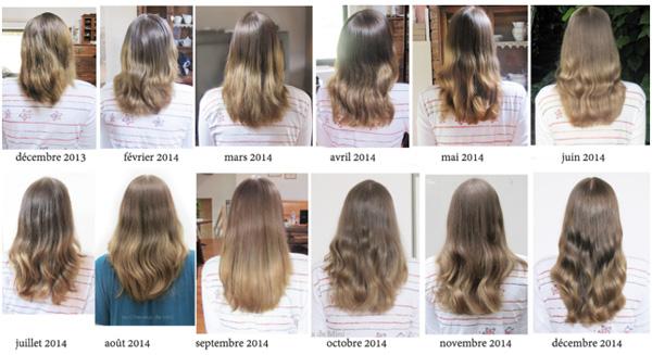 Дневник роста волос